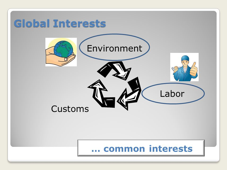 Global Interests … common interests Labor Environment Customs
