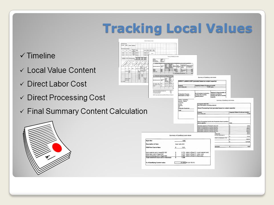 Tracking Local Values Timeline Local Value Content Direct Labor Cost Direct Processing Cost Final Summary Content Calculation