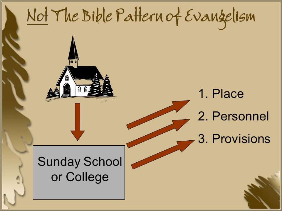 Not Not The Bible Pattern of Evangelism 1.Place 2.Personnel 3.Provisions Sunday School or College