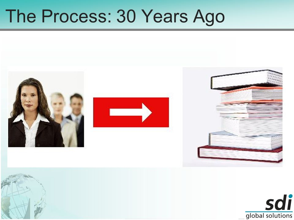The Process: 30 Years Ago
