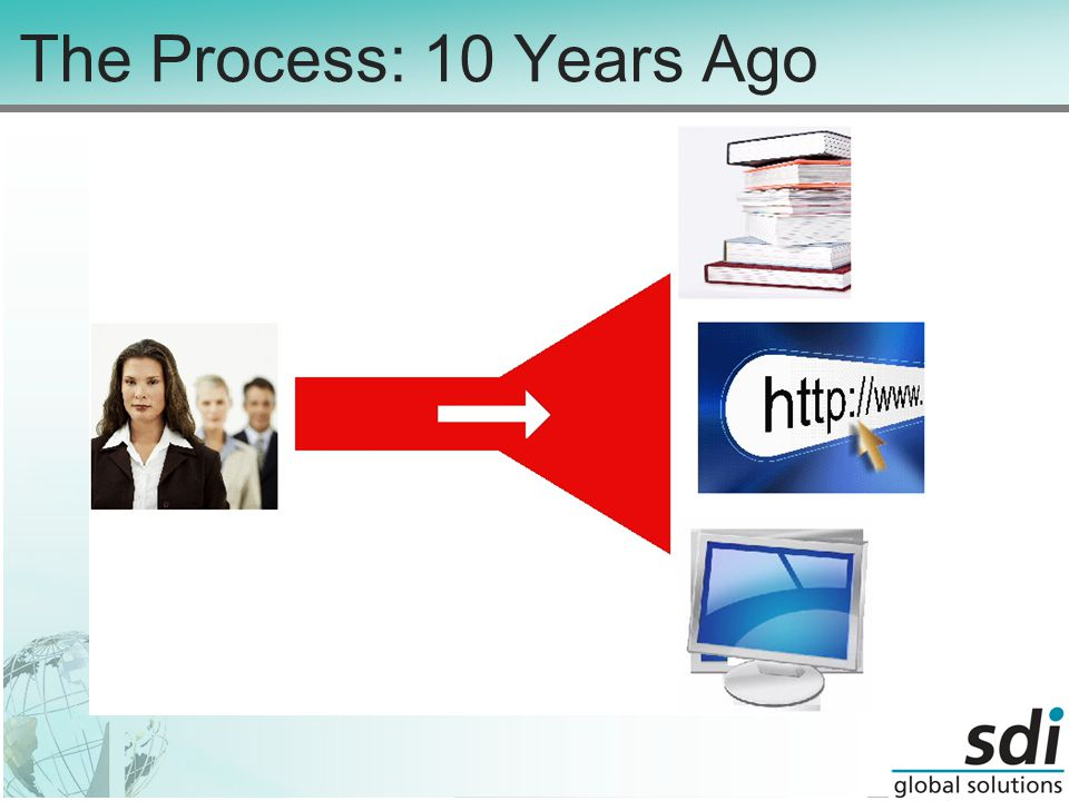The Process: 10 Years Ago