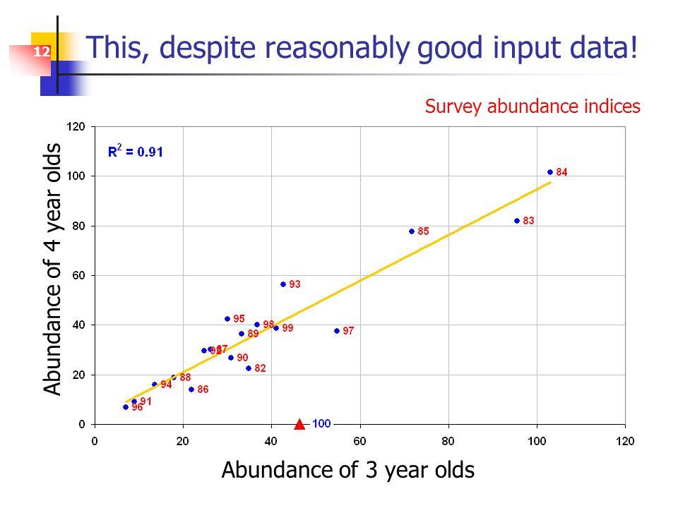 12 This, despite reasonably good input data.