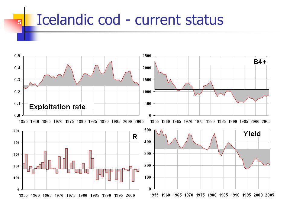5 Icelandic cod - current status