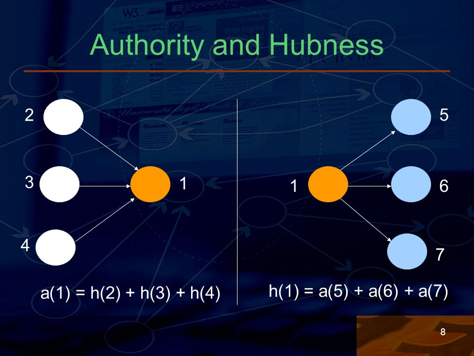 8 Authority and Hubness 2 3 4 1 1 5 6 7 a(1) = h(2) + h(3) + h(4) h(1) = a(5) + a(6) + a(7)