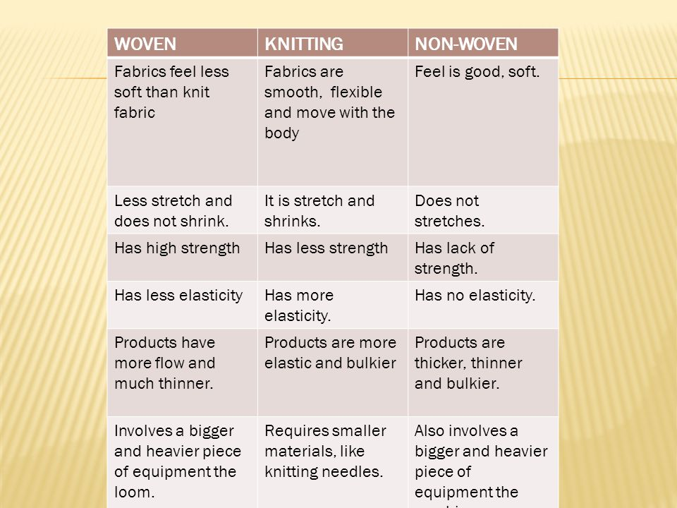 WOVENKNITTINGNON-WOVEN Fabrics feel less soft than knit fabric Fabrics are smooth, flexible and move with the body Feel is good, soft. Less stretch an