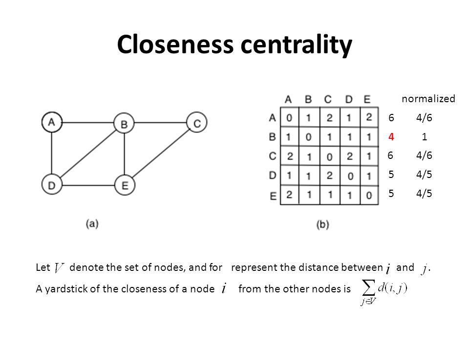 Closeness centrality Let denote the set of nodes, and for represent the distance between and.