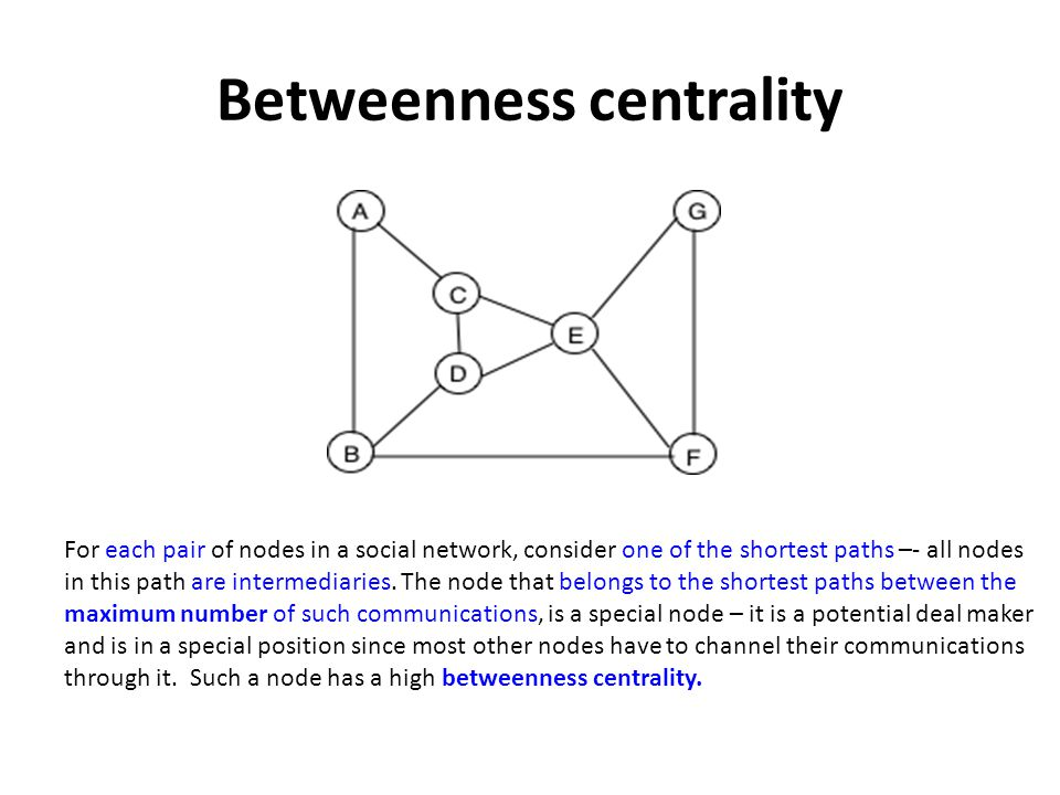 Betweenness centrality For each pair of nodes in a social network, consider one of the shortest paths –- all nodes in this path are intermediaries.