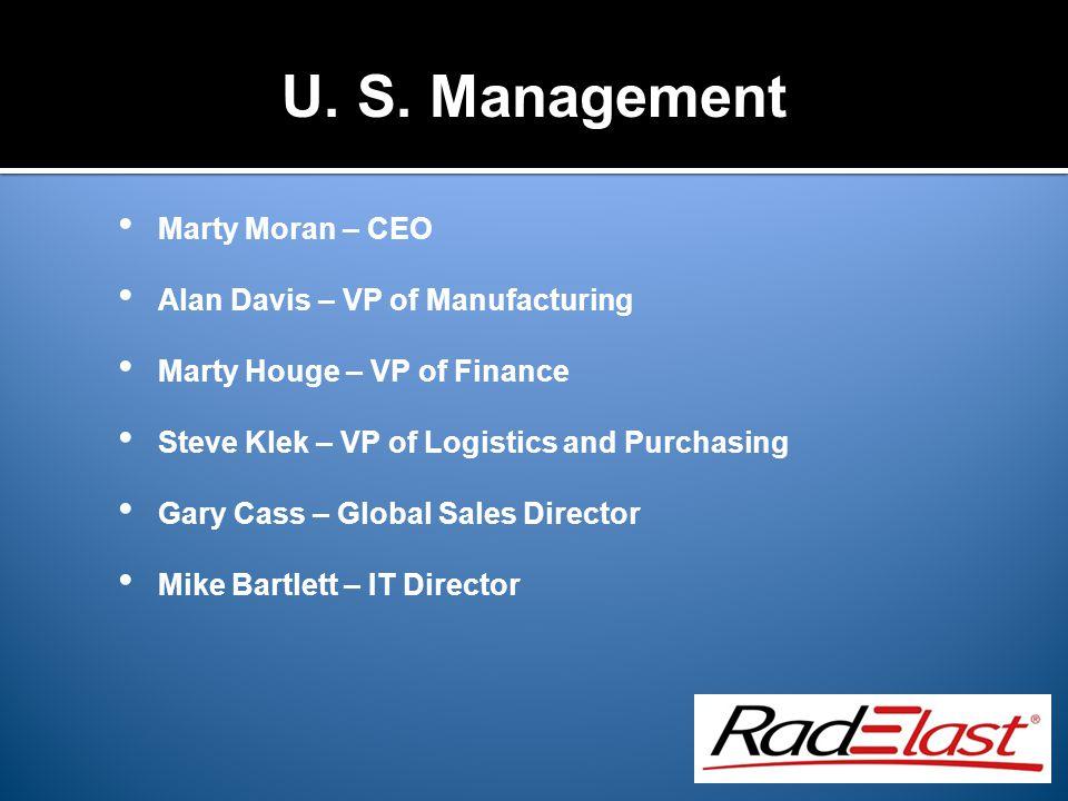U. S. Management Marty Moran – CEO Alan Davis – VP of Manufacturing Marty Houge – VP of Finance Steve Klek – VP of Logistics and Purchasing Gary Cass