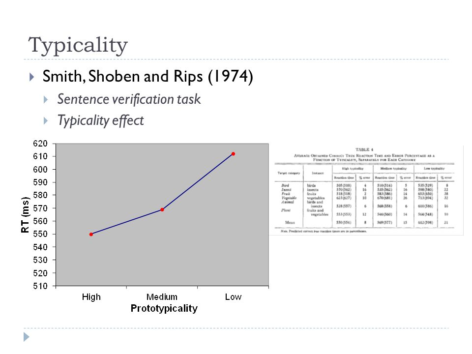 Typicality  Smith, Shoben and Rips (1974)  Sentence verification task  Typicality effect