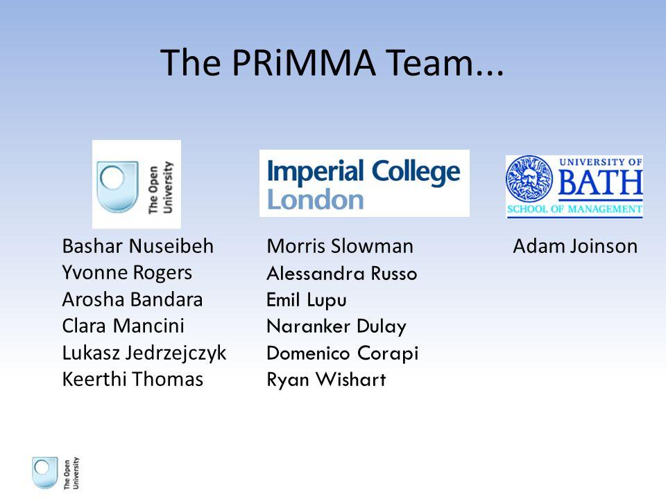 The PRiMMA Team...