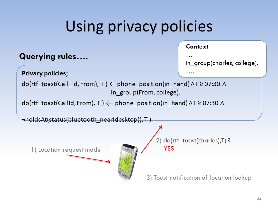 Using privacy policies 32 Privacy policies; do(rtf_toast(Call_Id, From), T ) ← phone_position(in_hand) ∧ T ≥ 07:30 ∧ in_group(From, college).