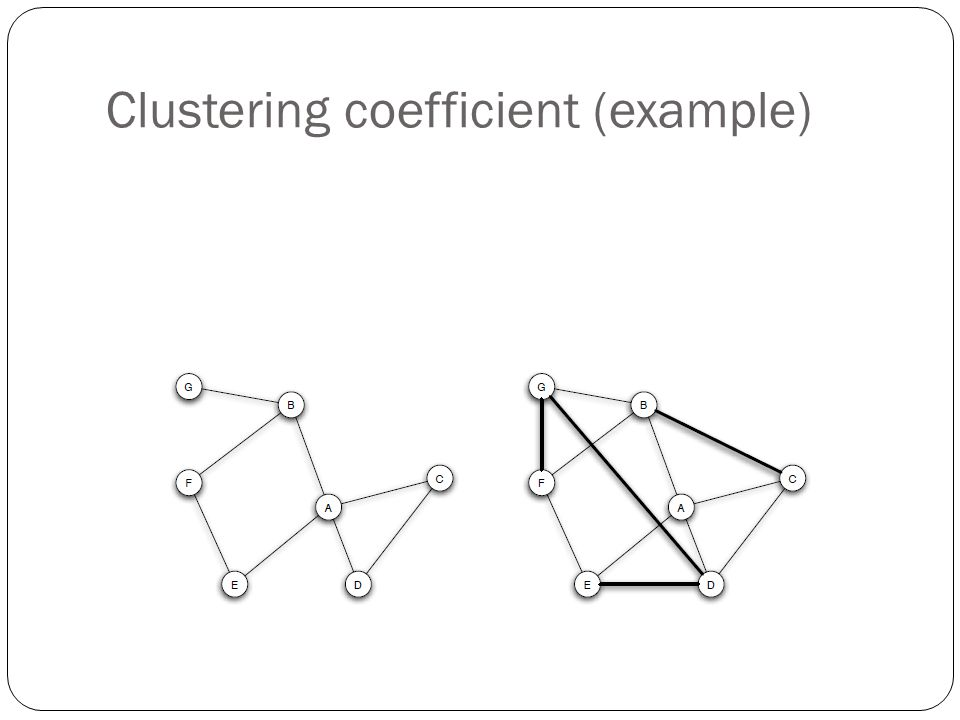 Clustering coefficient (example)