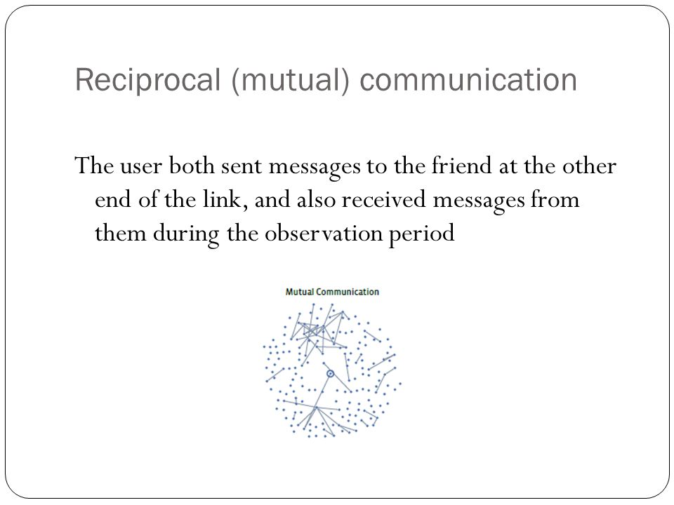 Reciprocal (mutual) communication The user both sent messages to the friend at the other end of the link, and also received messages from them during the observation period