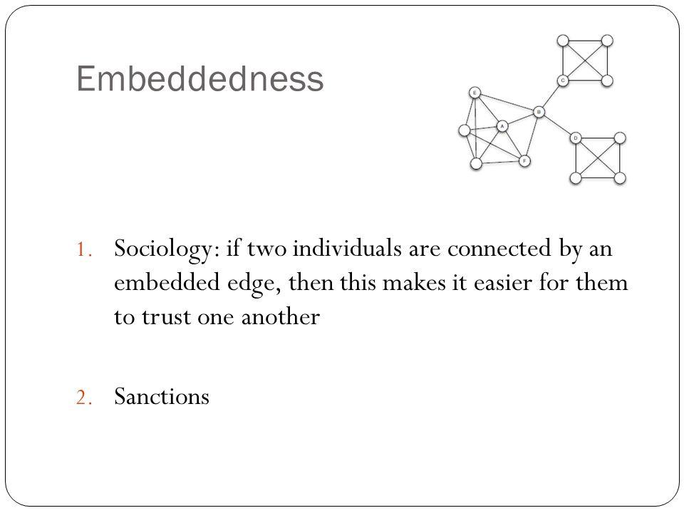 Embeddedness 1.