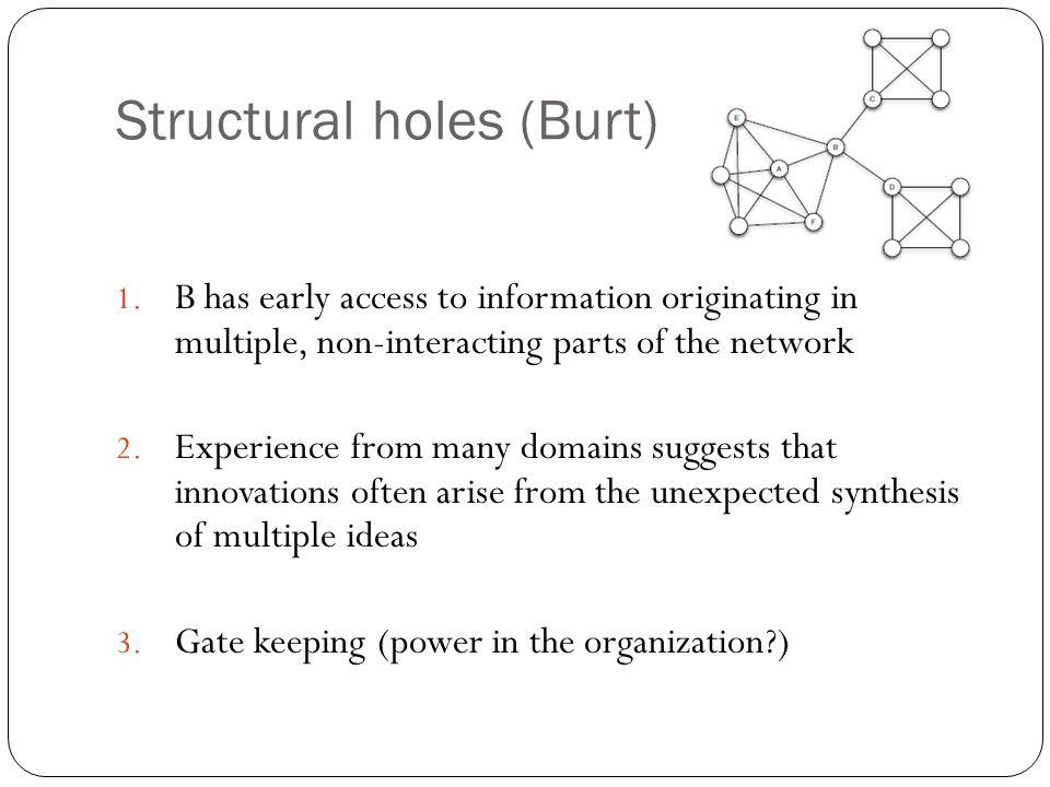 Structural holes (Burt) 1.