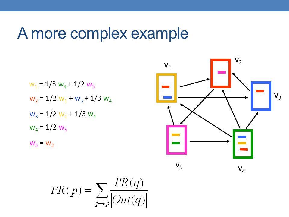A more complex example v1v1 v2v2 v3v3 v4v4 v5v5 w 1 = 1/3 w 4 + 1/2 w 5 w 2 = 1/2 w 1 + w 3 + 1/3 w 4 w 3 = 1/2 w 1 + 1/3 w 4 w 4 = 1/2 w 5 w 5 = w 2
