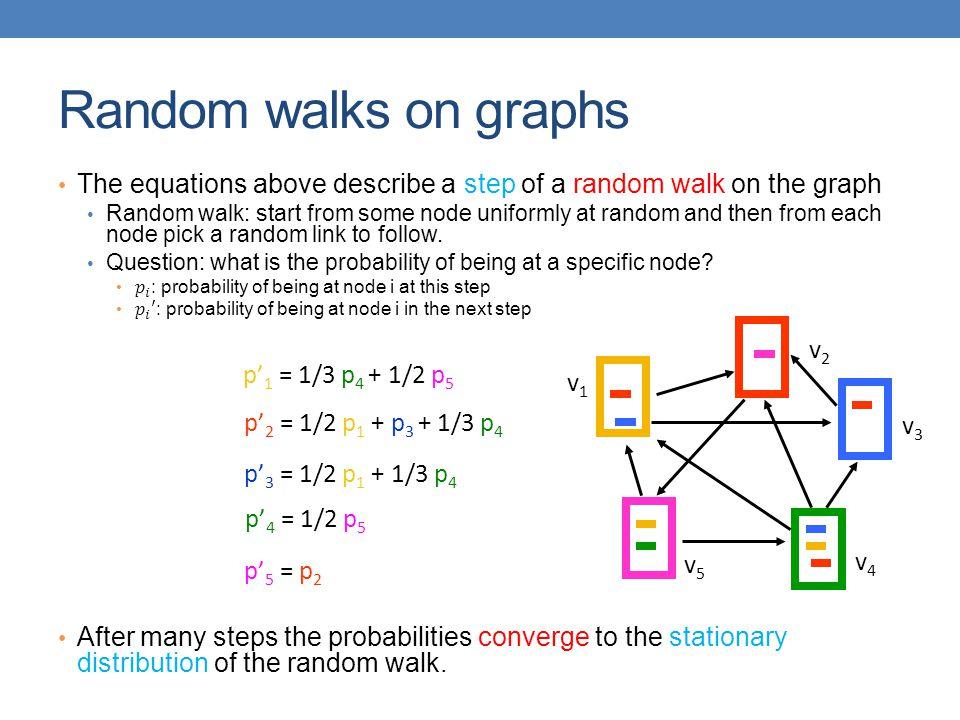 Random walks on graphs v1v1 v3v3 v4v4 v5v5 p' 1 = 1/3 p 4 + 1/2 p 5 p' 2 = 1/2 p 1 + p 3 + 1/3 p 4 p' 3 = 1/2 p 1 + 1/3 p 4 p' 4 = 1/2 p 5 p' 5 = p 2