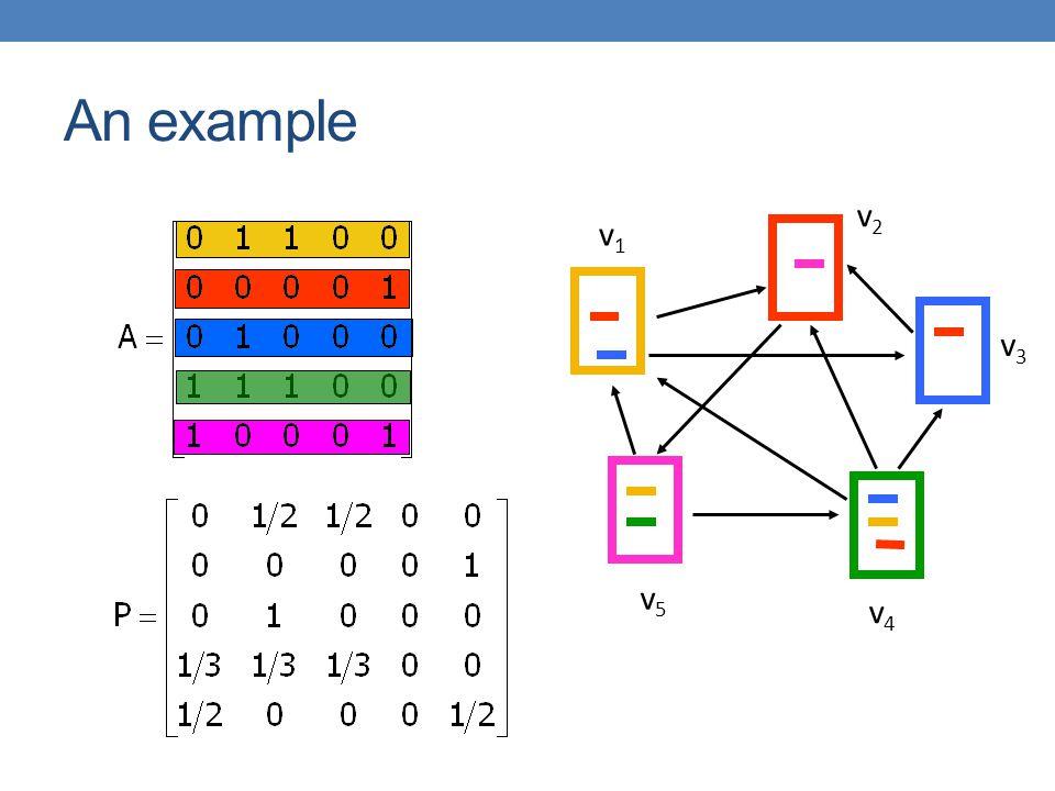 An example v1v1 v2v2 v3v3 v4v4 v5v5