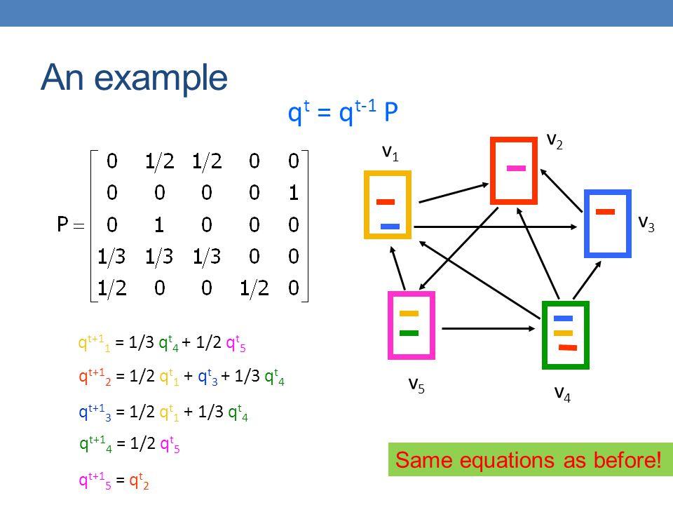 An example v1v1 v2v2 v3v3 v4v4 v5v5 q t+1 1 = 1/3 q t 4 + 1/2 q t 5 q t+1 2 = 1/2 q t 1 + q t 3 + 1/3 q t 4 q t+1 3 = 1/2 q t 1 + 1/3 q t 4 q t+1 4 =