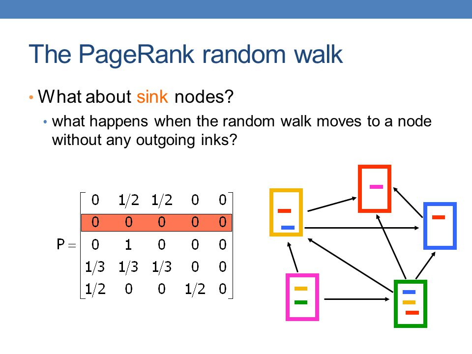 The PageRank random walk What about sink nodes? what happens when the random walk moves to a node without any outgoing inks?