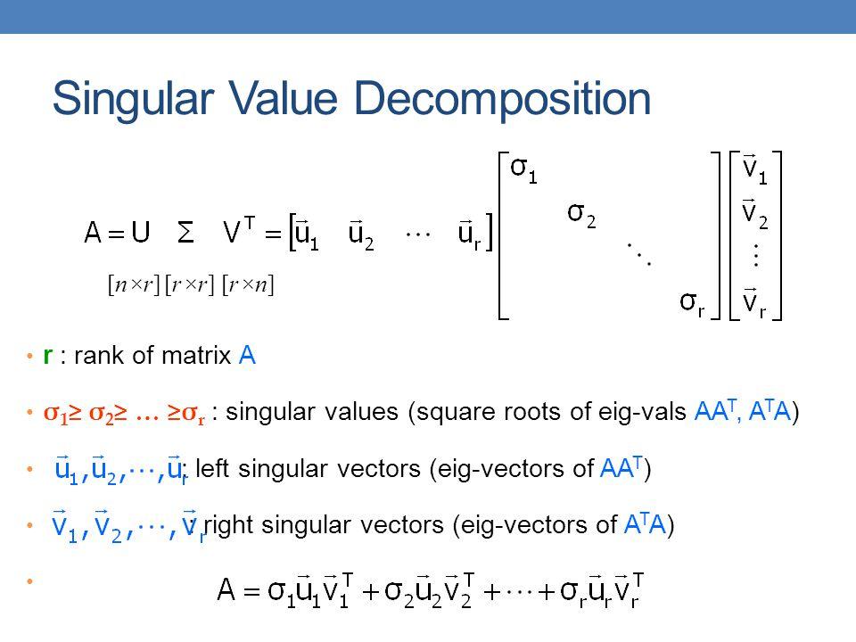 Singular Value Decomposition r : rank of matrix A σ 1 ≥ σ 2 ≥ … ≥σ r : singular values (square roots of eig-vals AA T, A T A) : left singular vectors