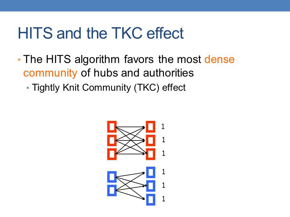 HITS and the TKC effect The HITS algorithm favors the most dense community of hubs and authorities Tightly Knit Community (TKC) effect 1 1 1 1 1 1