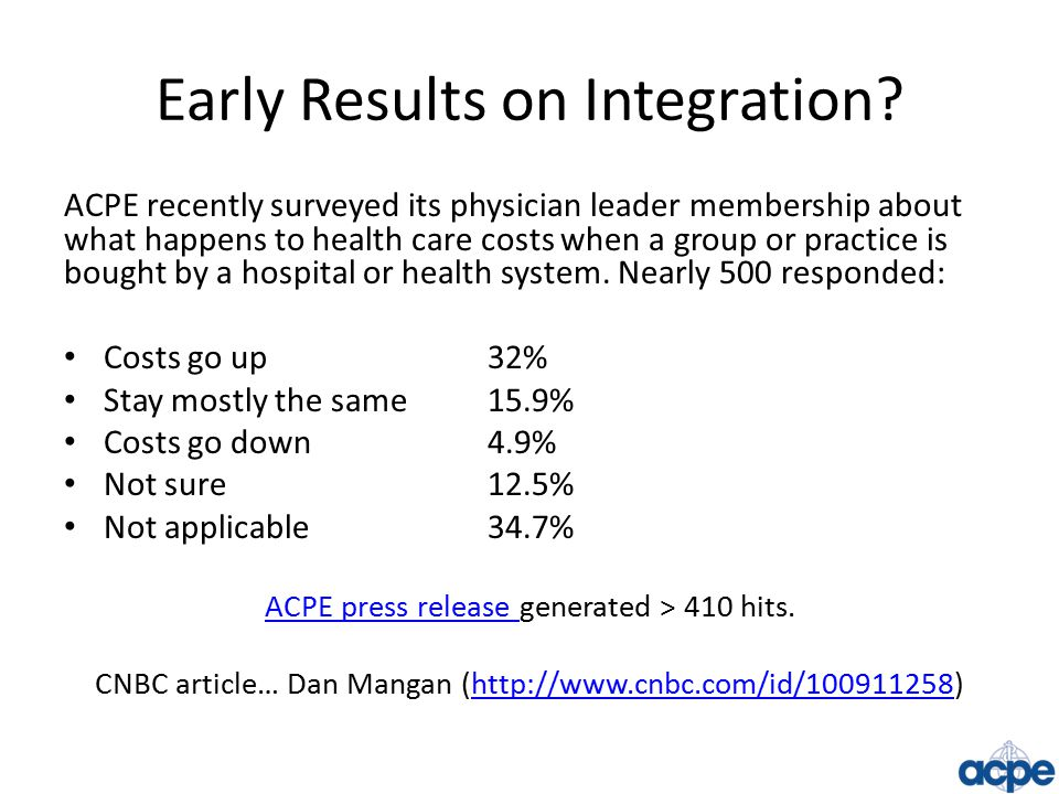Early Results on Integration.