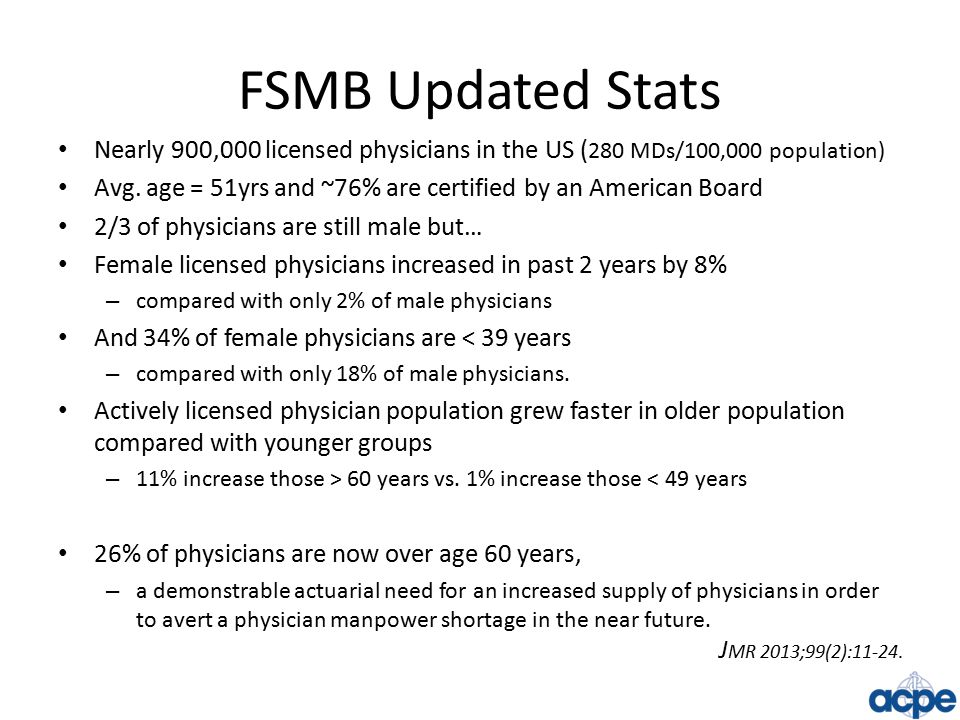 Earnings of Male & Female MDs Gender earnings gap has decreased outside of healthcare industry, But no real progress made in medicine.