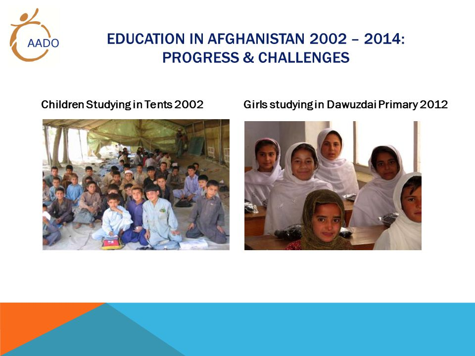 EDUCATION IN AFGHANISTAN 2002 – 2014: PROGRESS & CHALLENGES Children Studying in Tents 2002Girls studying in Dawuzdai Primary 2012