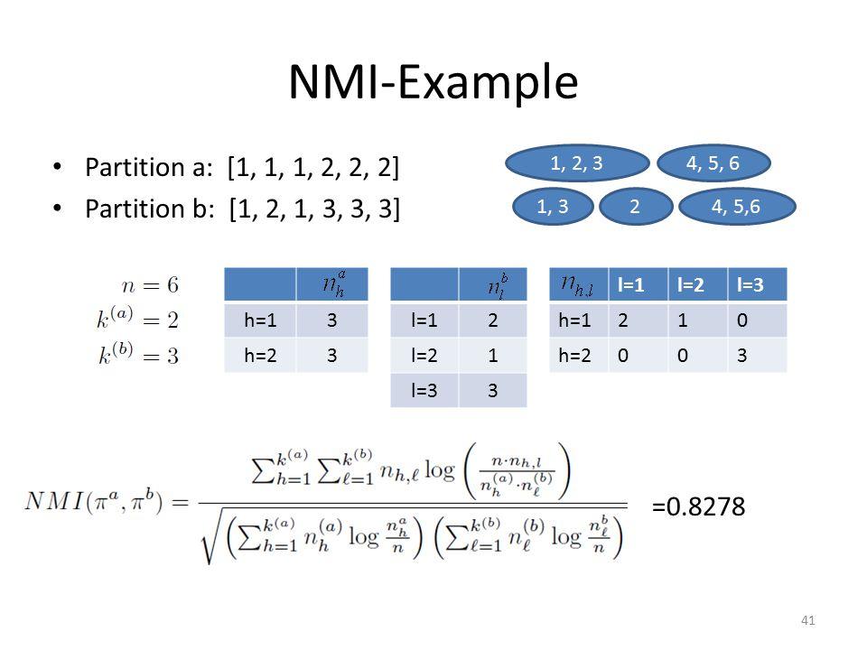 NMI-Example Partition a: [1, 1, 1, 2, 2, 2] Partition b: [1, 2, 1, 3, 3, 3] 1, 2, 34, 5, 61, 324, 5,6 h=13 h=23 l=12 l=21 l=33 l=1l=2l=3 h=1210 h=2003 =0.8278 41