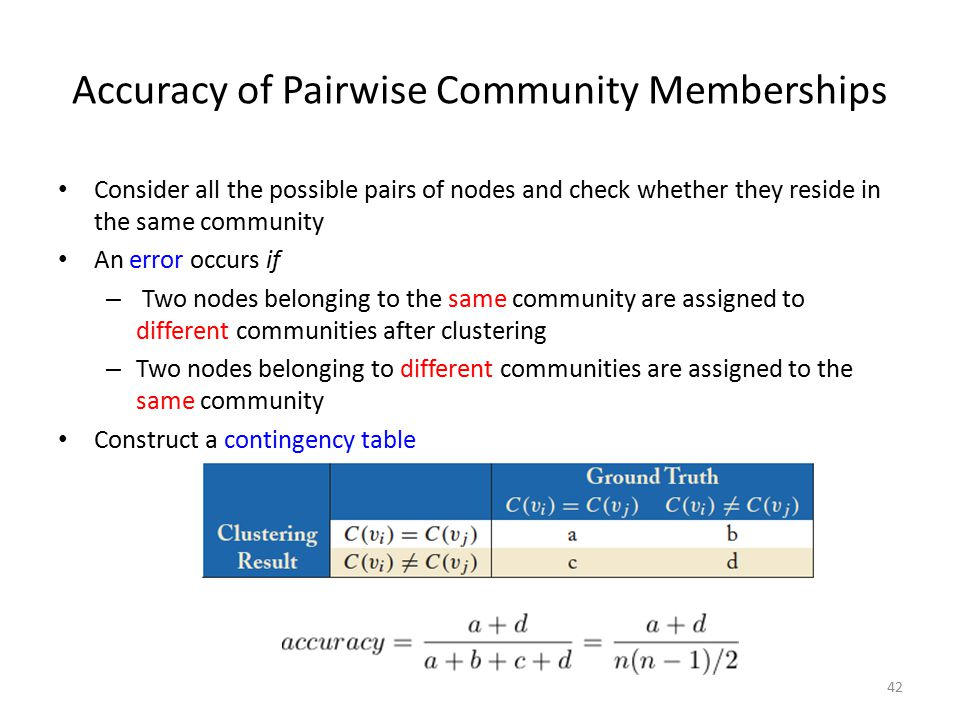 Accuracy of Pairwise Community Memberships Consider all the possible pairs of nodes and check whether they reside in the same community An error occur