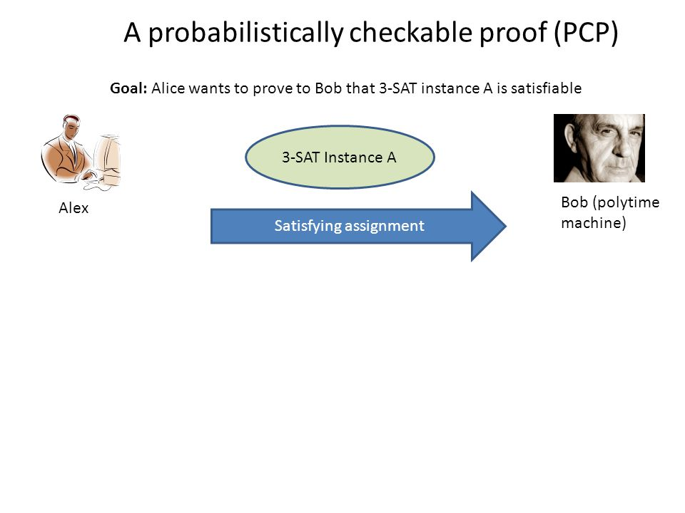 A probabilistically checkable proof (PCP) Goal: Alice wants to prove to Bob that 3-SAT instance A is satisfiable 3-SAT Instance A Alex Bob (polytime m