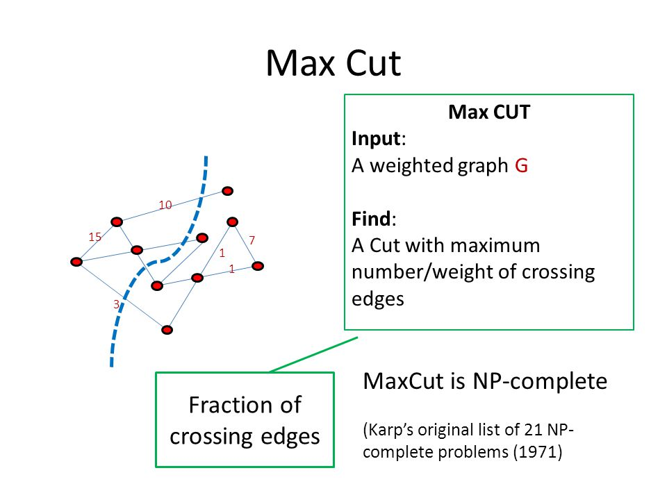 Max Cut 10 15 3 7 1 1 Max CUT Input: A weighted graph G Find: A Cut with maximum number/weight of crossing edges Fraction of crossing edges MaxCut is