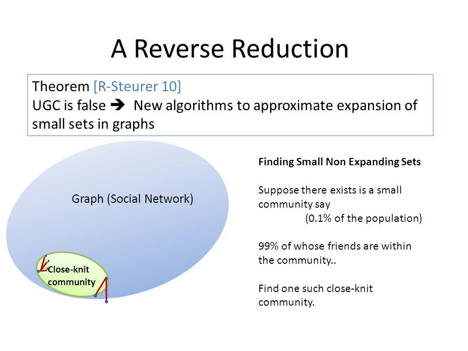 A Reverse Reduction Graph (Social Network) Close-knit community Finding Small Non Expanding Sets Suppose there exists is a small community say (0.1% o