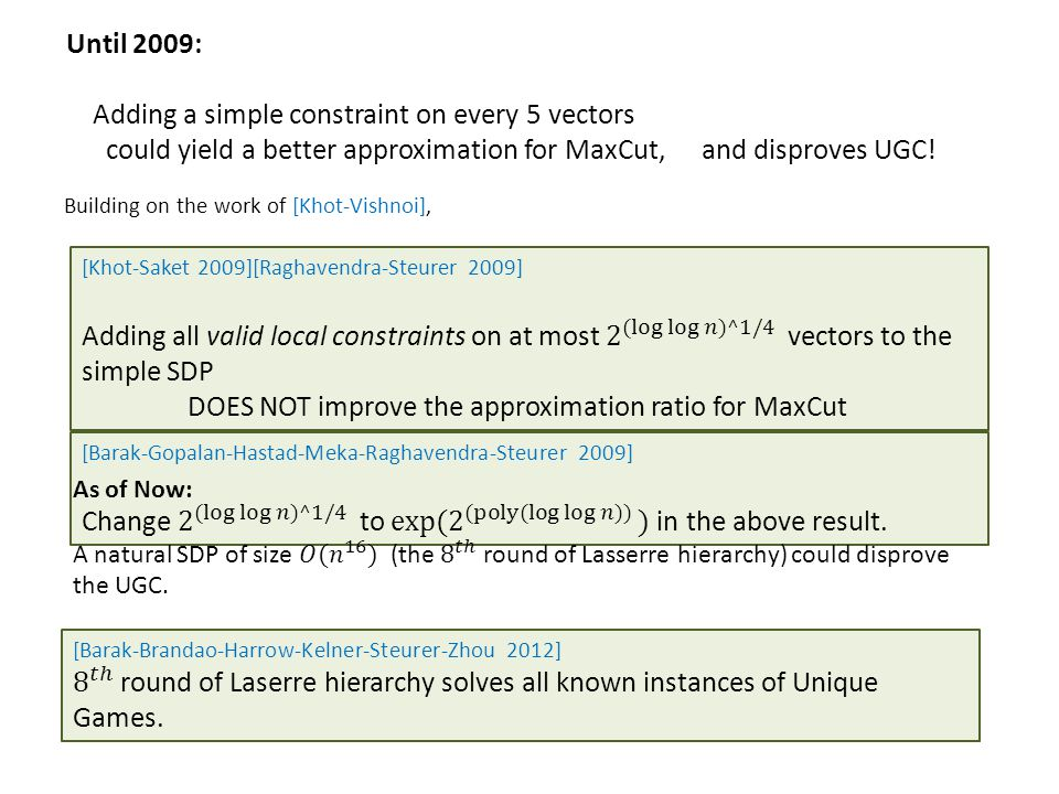 Until 2009: Adding a simple constraint on every 5 vectors could yield a better approximation for MaxCut,and disproves UGC! Building on the work of [Kh