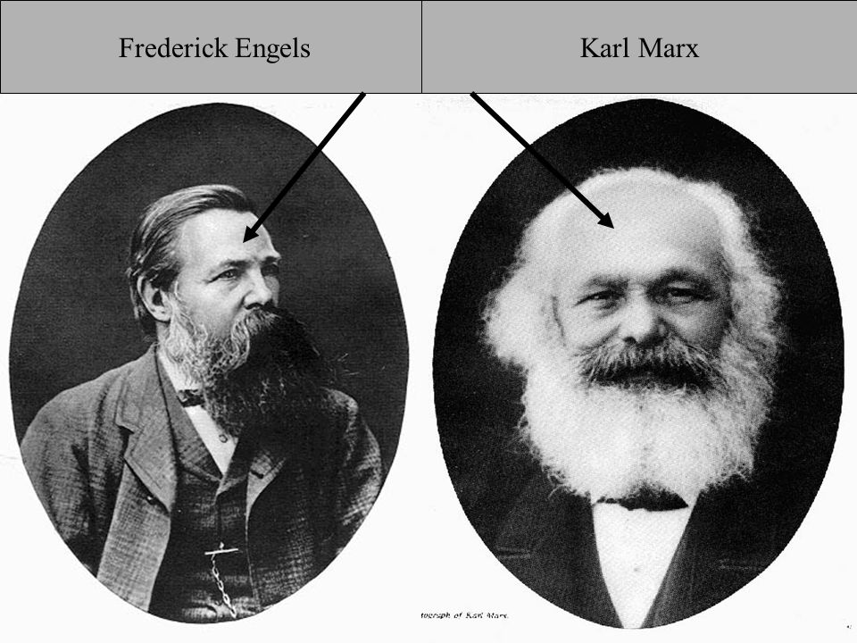 KARL MARX(1818-1883) German philosopher Radical approach to fix the problems in free market systems Communist Manifesto (1848) with Frederick Engels.