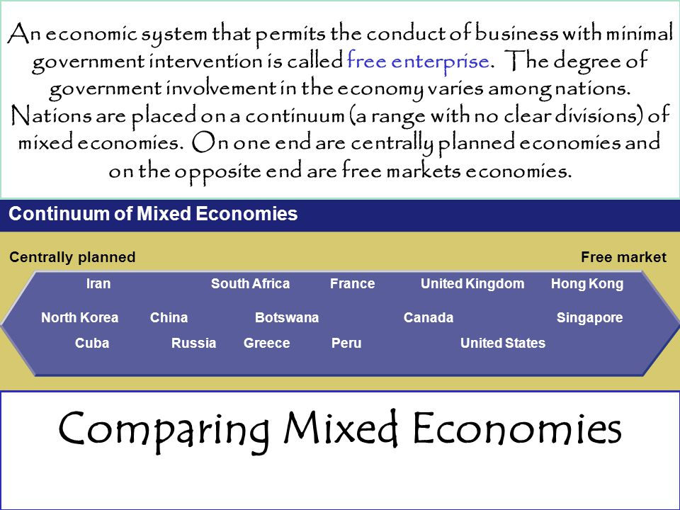 Mixed Economies It is doubtful that any nation can exist successfully under a pure centrally planned economy or a pure market economy.