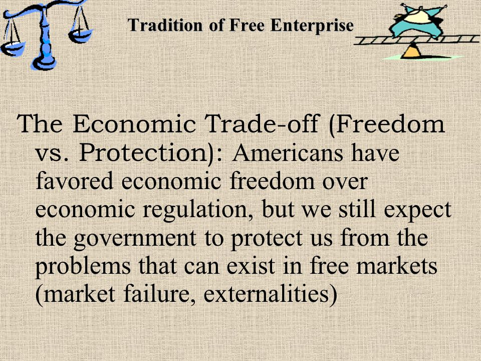Chapter 3 and 13 American Free Enterprise Understanding America's Economic Structure