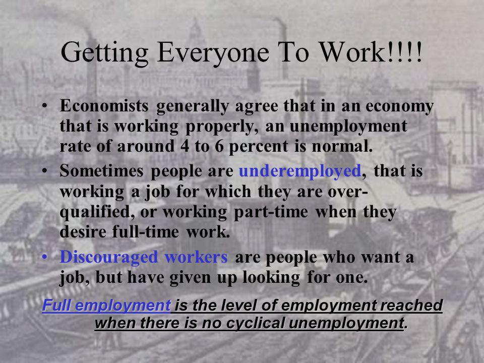 Unemployment Rates The Bureau of Labor Statistics The Bureau of Labor Statistics determines the unemployment rate (% of the labor force that is unemployed) each period