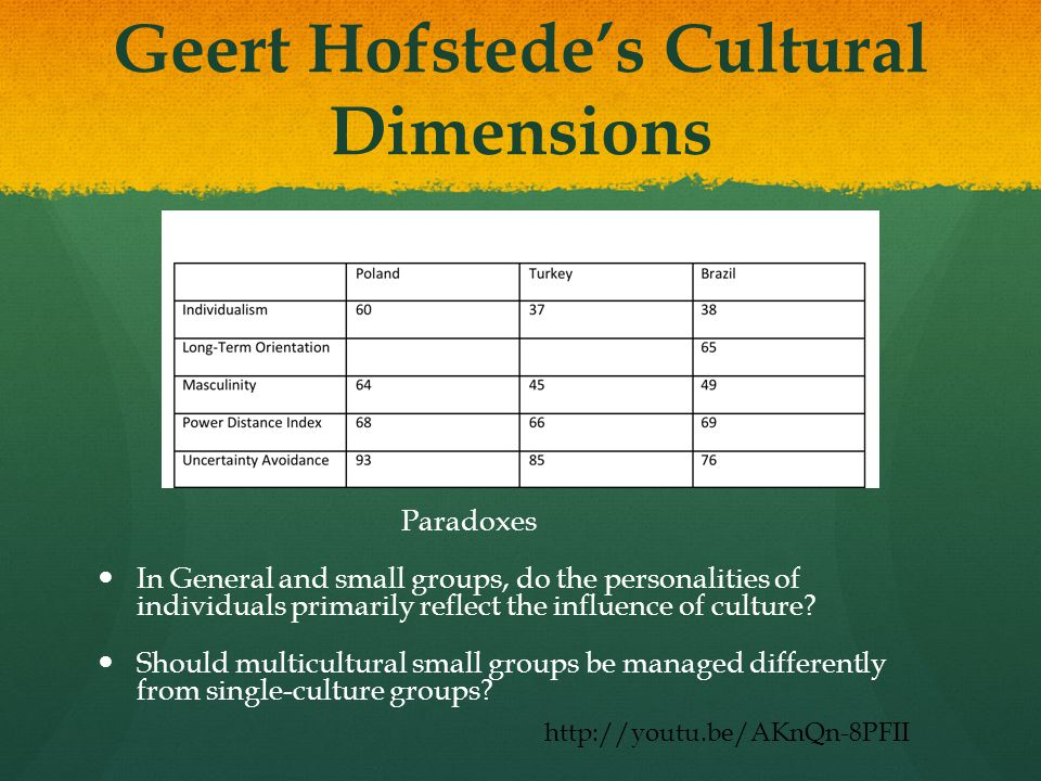 Geert Hofstede's Cultural Dimensions Paradoxes In General and small groups, do the personalities of individuals primarily reflect the influence of culture.