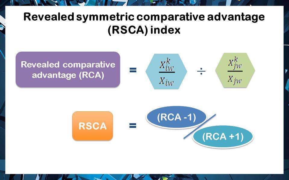 Revealed symmetric comparative advantage (RSCA) index  = Revealed comparative advantage (RCA) RSCA = (RCA -1) (RCA +1)