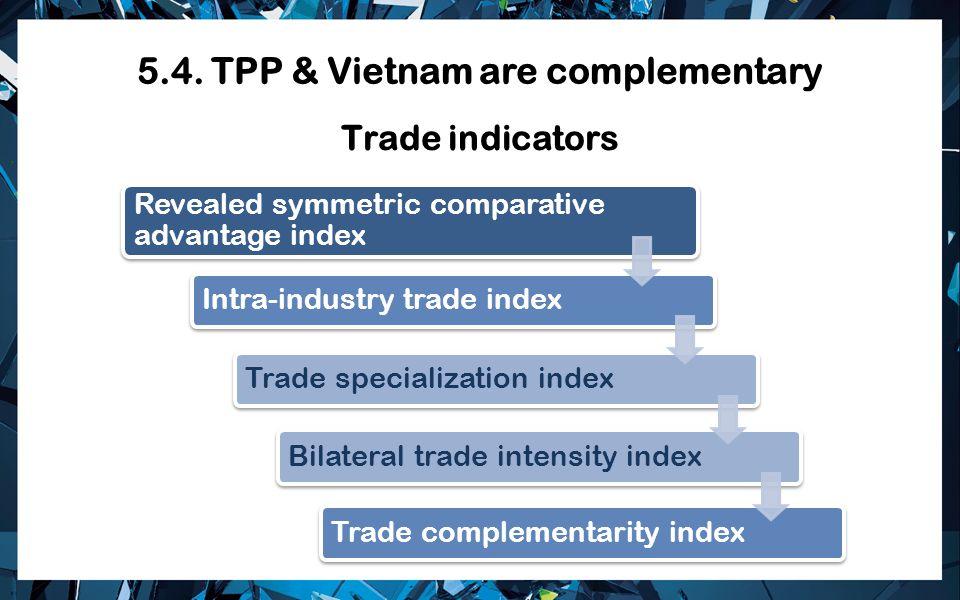 Trade indicators 5.4.