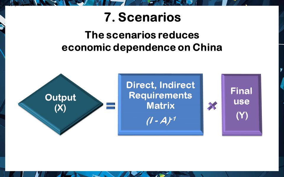 The scenarios reduces economic dependence on China 7. Scenarios