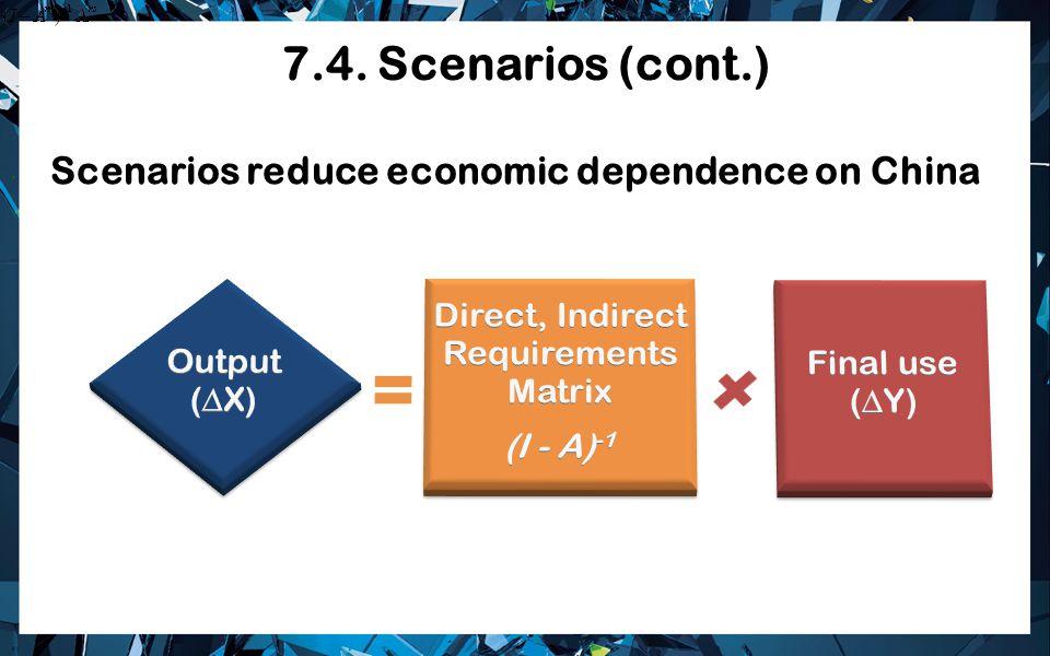 Scenarios reduce economic dependence on China 7.4. Scenarios (cont.)