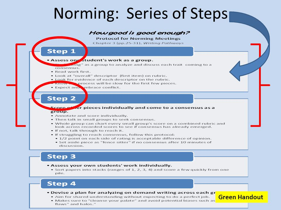 Norming: Series of Steps Green Handout