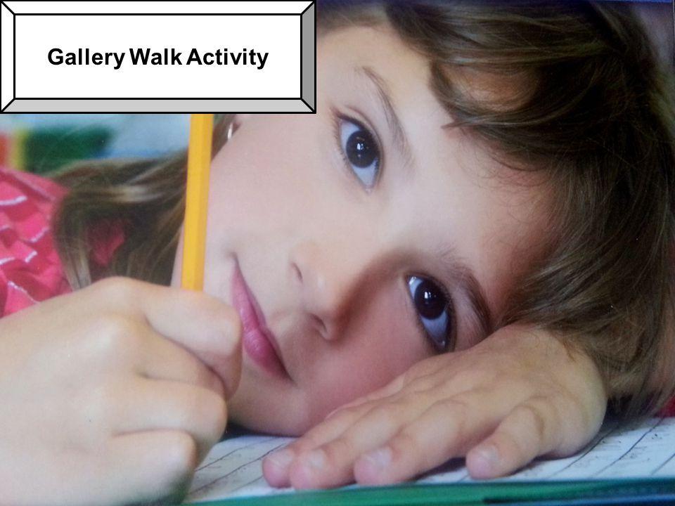 Gallery Walk Activity