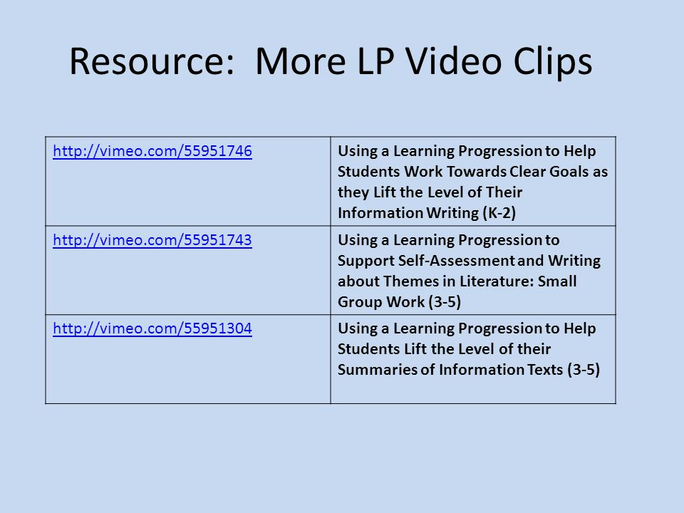 Resource: More LP Video Clips http://vimeo.com/55951746Using a Learning Progression to Help Students Work Towards Clear Goals as they Lift the Level of Their Information Writing (K-2) http://vimeo.com/55951743Using a Learning Progression to Support Self-Assessment and Writing about Themes in Literature: Small Group Work (3-5) http://vimeo.com/55951304Using a Learning Progression to Help Students Lift the Level of their Summaries of Information Texts (3-5)