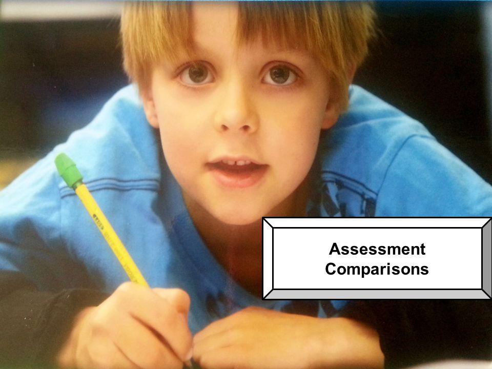 Assessment Comparisons