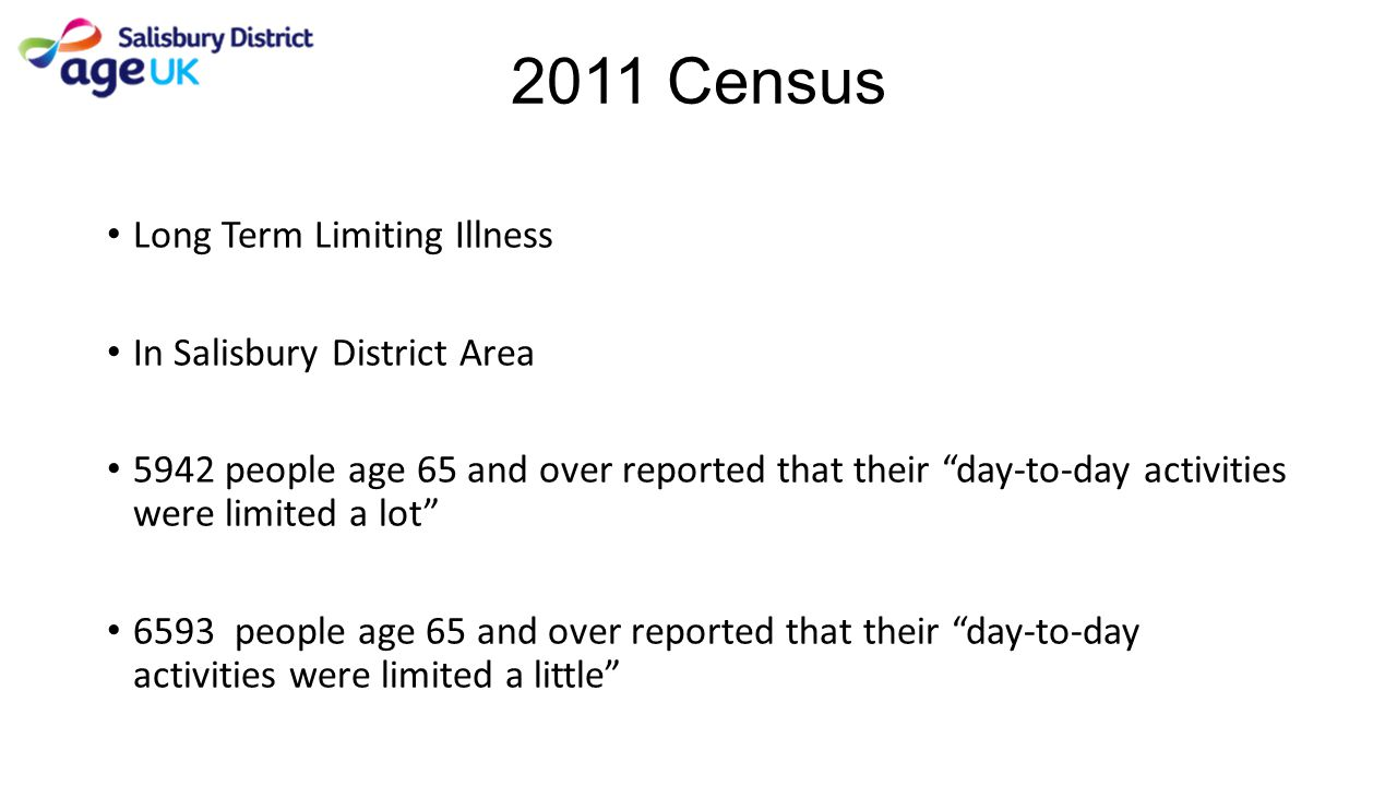 """2011 Census Long Term Limiting Illness In Salisbury District Area 5942 people age 65 and over reported that their """"day-to-day activities were limited"""