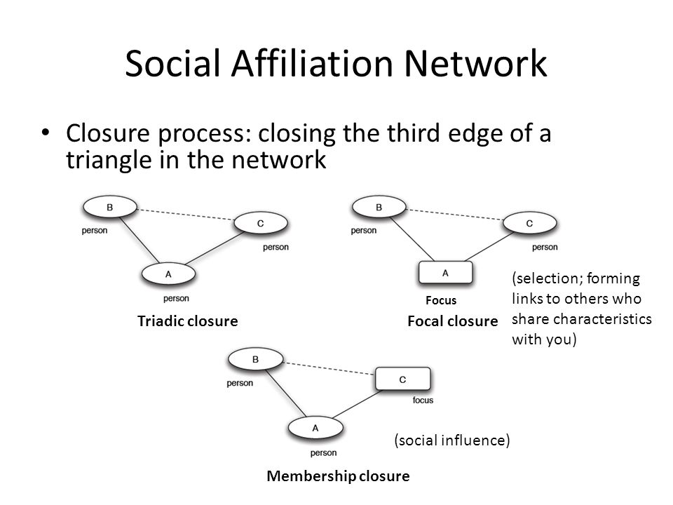 Social Affiliation Network Closure process: closing the third edge of a triangle in the network (social influence) Membership closure Focal closureTriadic closure Focus (selection; forming links to others who share characteristics with you)